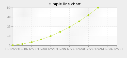 chart-simple_line_chart.png